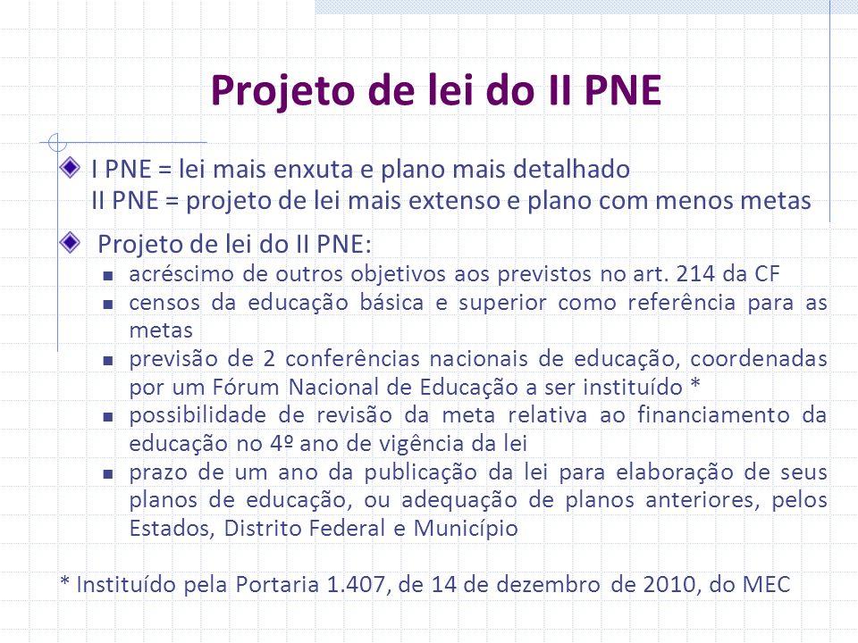Projeto de lei do II PNE I PNE = lei mais enxuta e plano mais detalhado. II PNE = projeto de lei mais extenso e plano com menos metas.