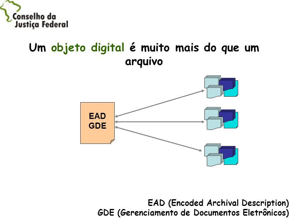Um objeto digital é muito mais do que um arquivo