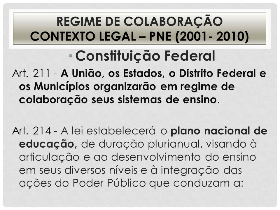 REGIME DE COLABORAÇÃO CONTEXTO LEGAL – PNE (2001- 2010)