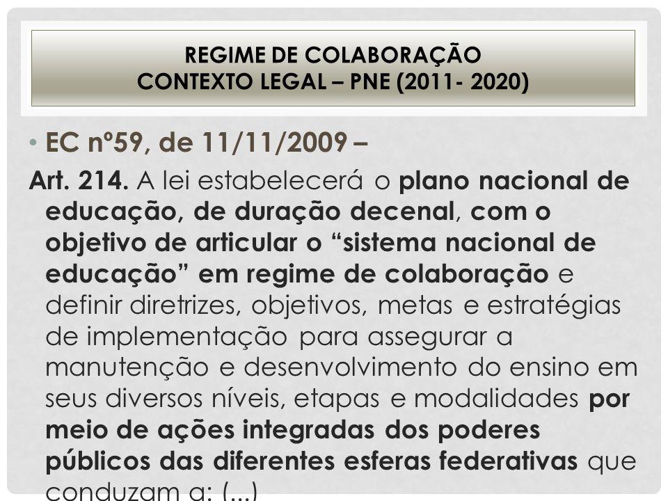 REGIME DE COLABORAÇÃO CONTEXTO LEGAL – PNE (2011- 2020)