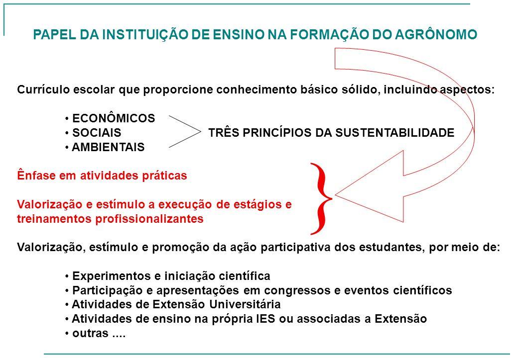} PAPEL DA INSTITUIÇÃO DE ENSINO NA FORMAÇÃO DO AGRÔNOMO