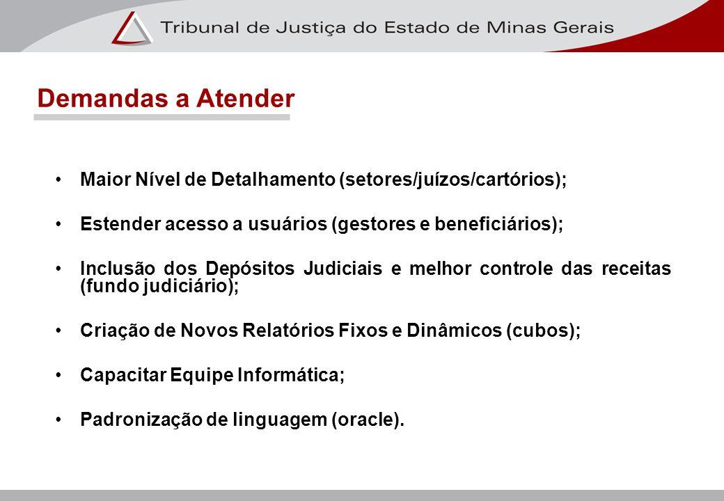 Demandas a Atender Maior Nível de Detalhamento (setores/juízos/cartórios); Estender acesso a usuários (gestores e beneficiários);