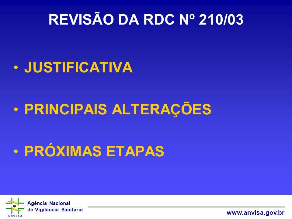 REVISÃO DA RDC Nº 210/03 JUSTIFICATIVA PRINCIPAIS ALTERAÇÕES PRÓXIMAS ETAPAS