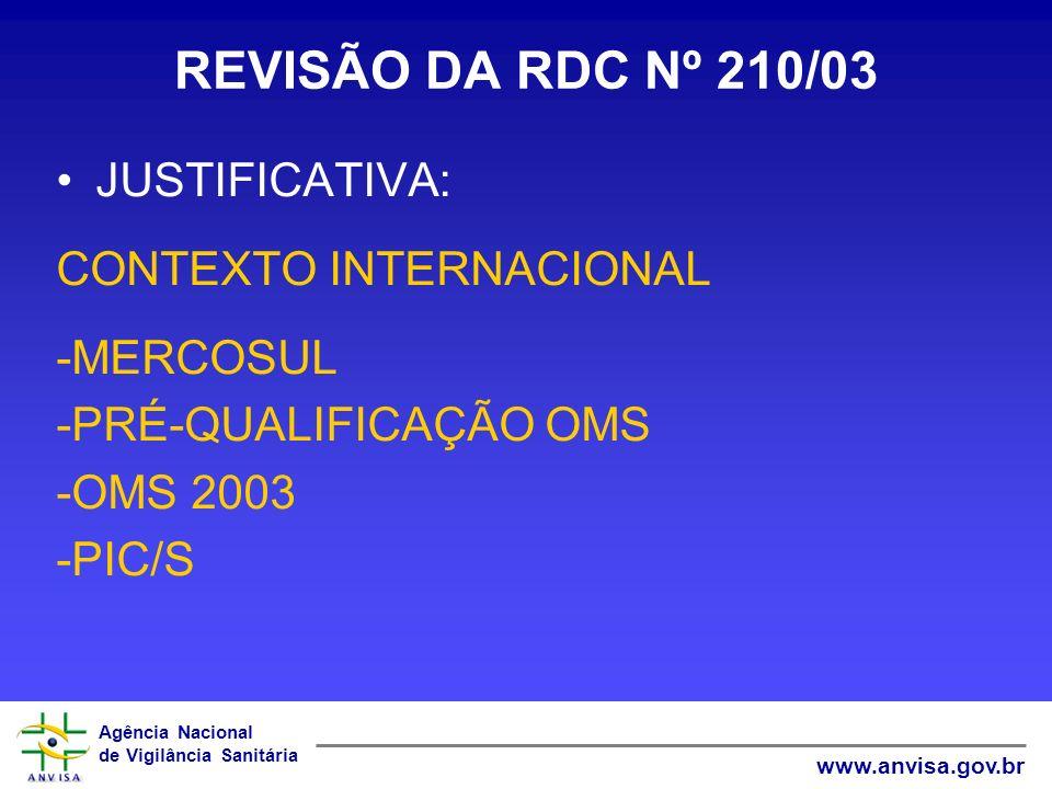 REVISÃO DA RDC Nº 210/03 JUSTIFICATIVA: CONTEXTO INTERNACIONAL