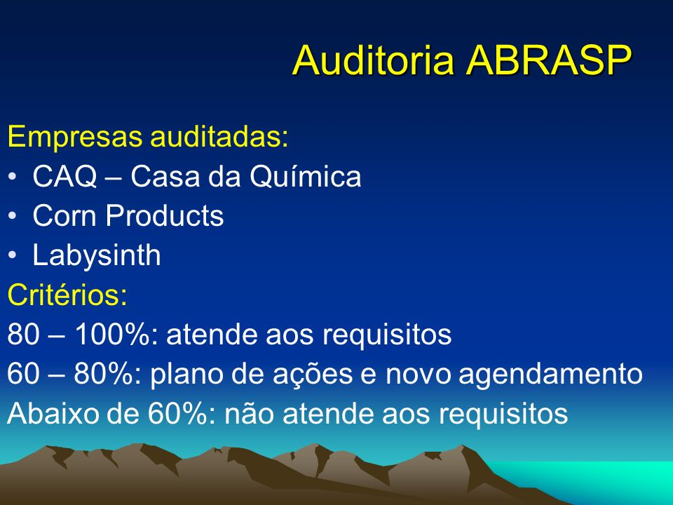 Auditoria ABRASP Empresas auditadas: CAQ – Casa da Química