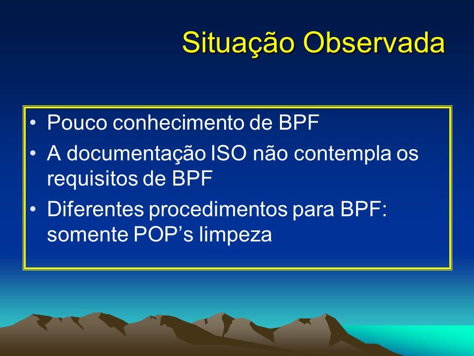 Situação Observada Pouco conhecimento de BPF