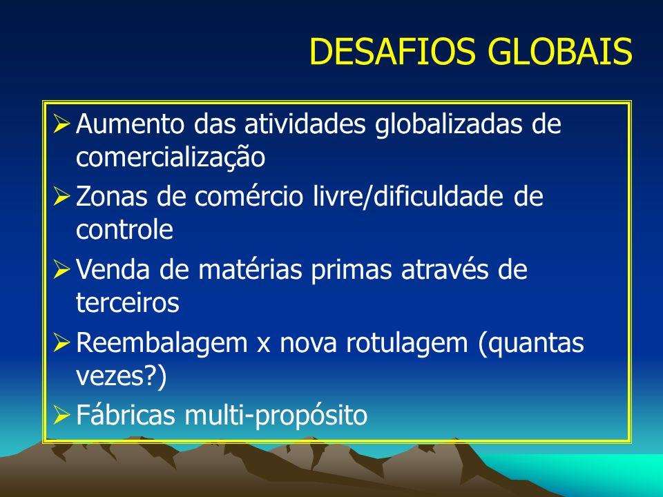 DESAFIOS GLOBAIS Aumento das atividades globalizadas de comercialização. Zonas de comércio livre/dificuldade de controle.
