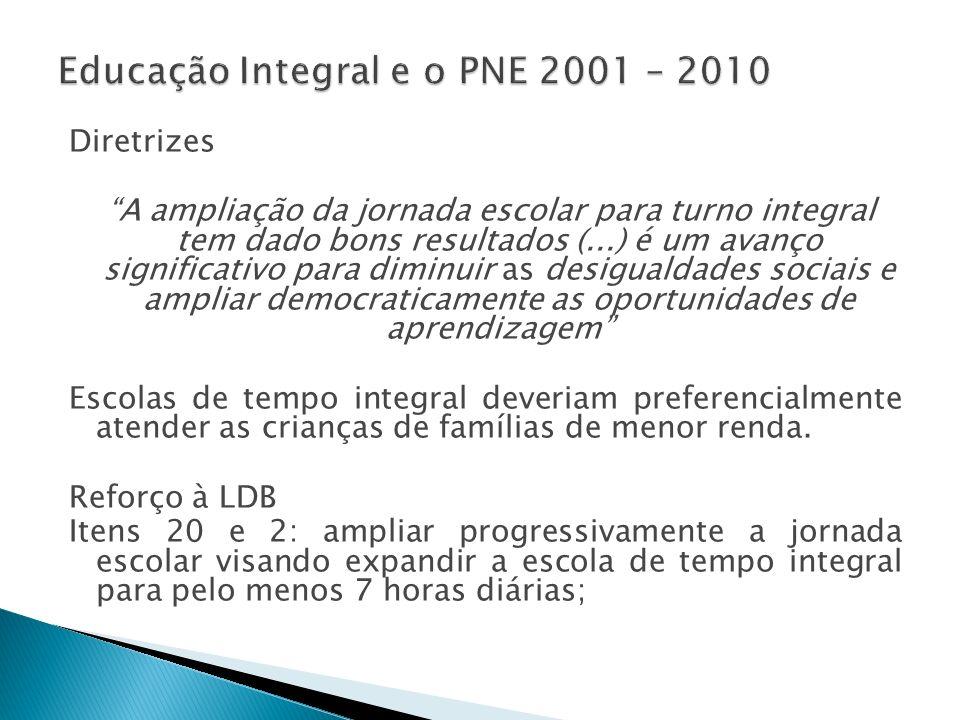 Educação Integral e o PNE 2001 – 2010