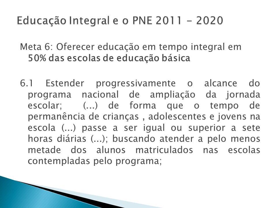 Educação Integral e o PNE 2011 - 2020