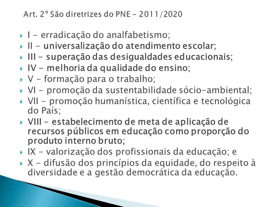 Art. 2º São diretrizes do PNE - 2011/2020