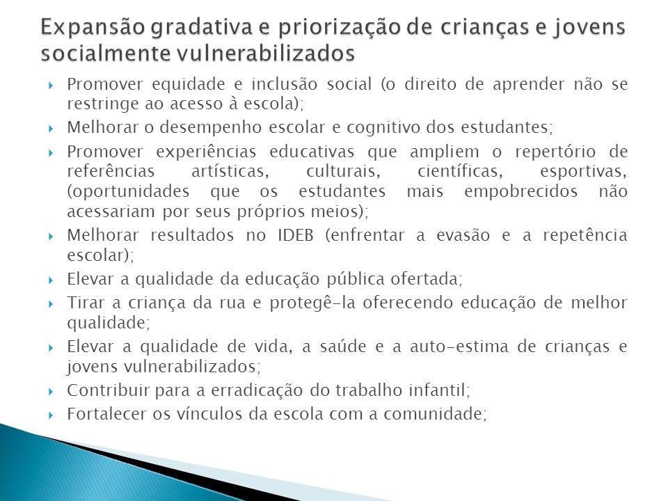 Expansão gradativa e priorização de crianças e jovens socialmente vulnerabilizados