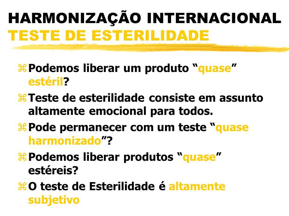 HARMONIZAÇÃO INTERNACIONAL TESTE DE ESTERILIDADE