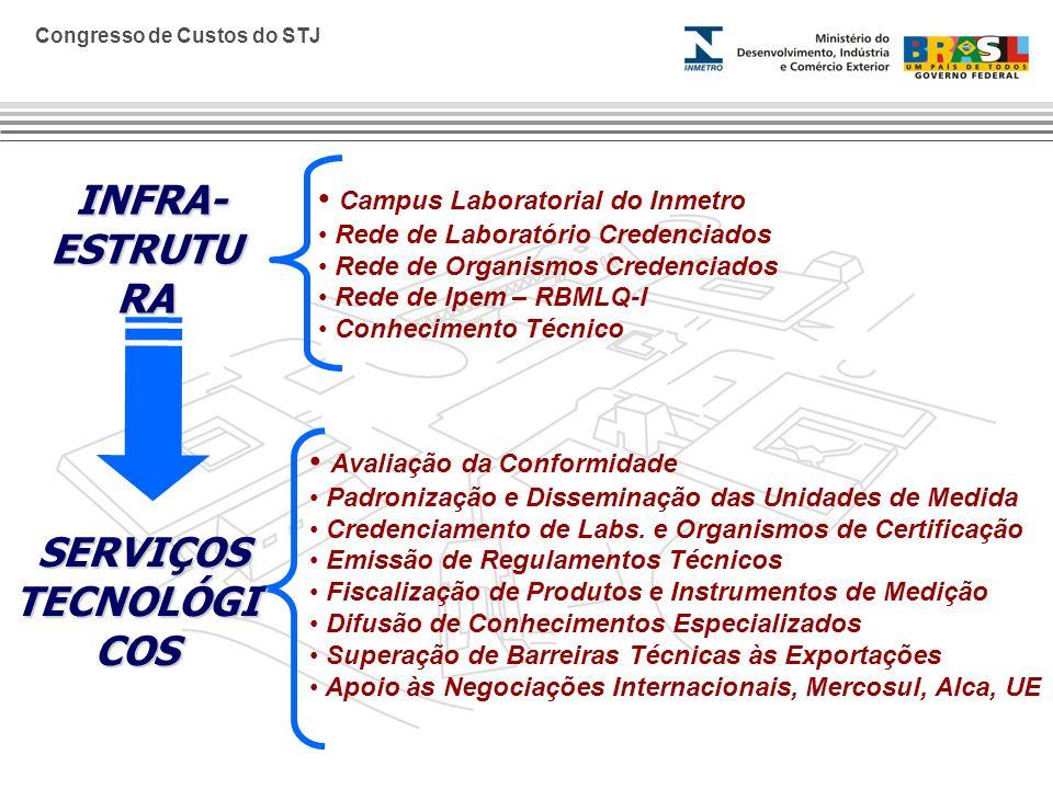 INFRA-ESTRUTURA SERVIÇOS TECNOLÓGICOS