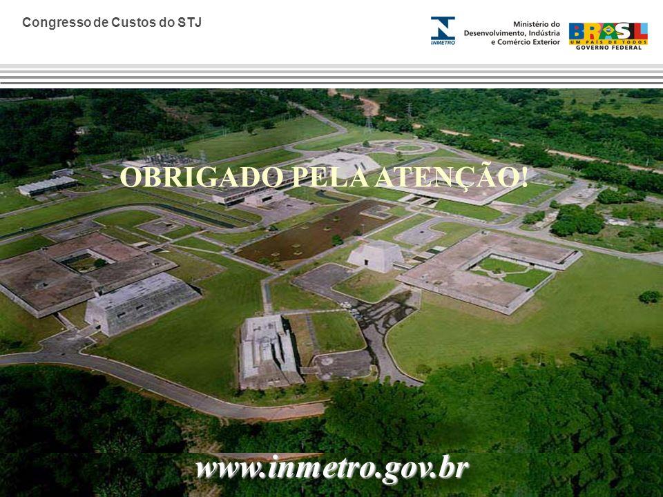 OBRIGADO PELA ATENÇÃO! www.inmetro.gov.br