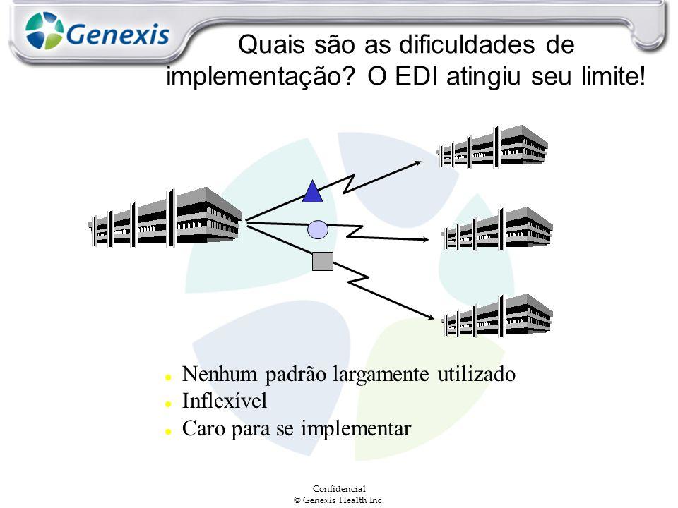 Quais são as dificuldades de implementação O EDI atingiu seu limite!