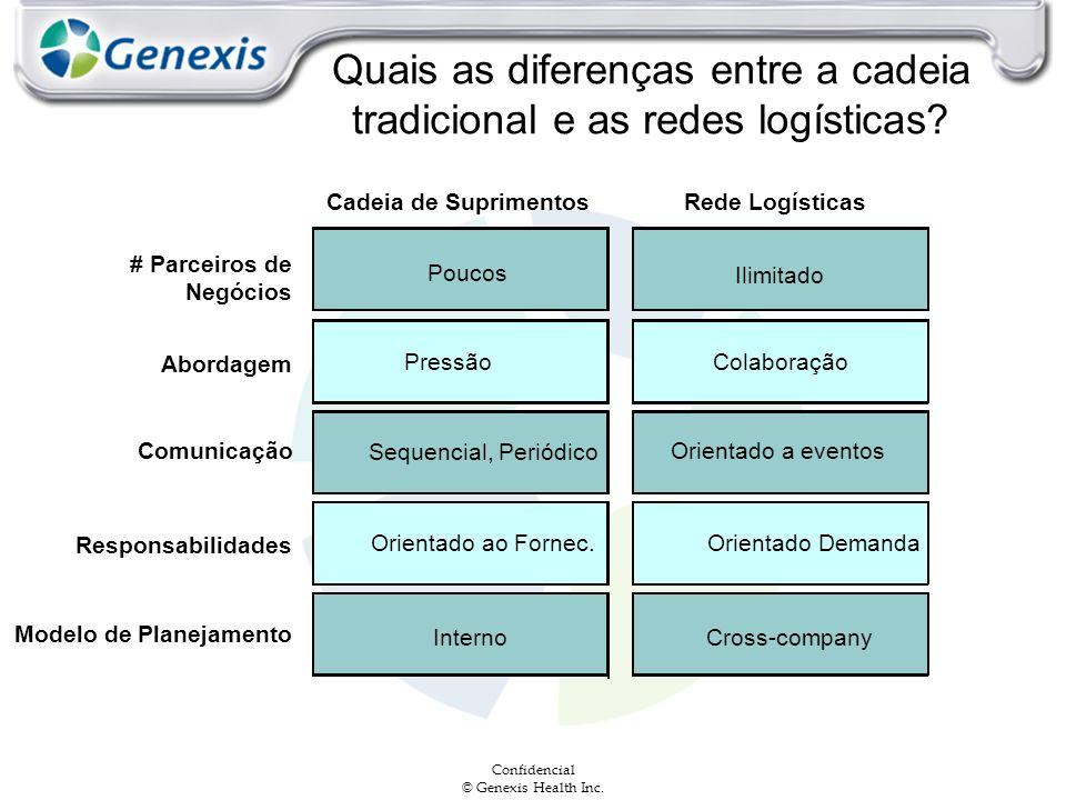 Quais as diferenças entre a cadeia tradicional e as redes logísticas