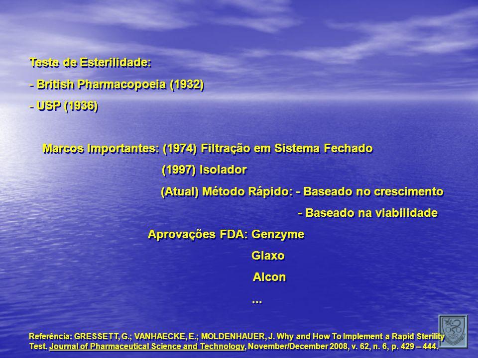 Teste de Esterilidade: British Pharmacopoeia (1932) USP (1936)