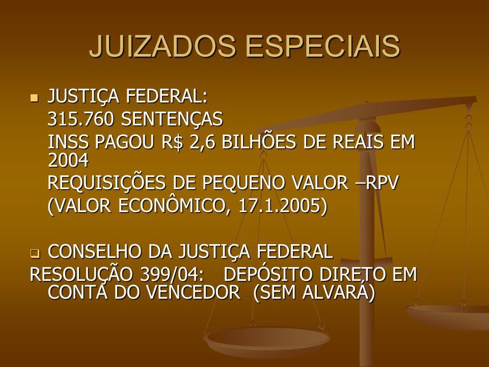 JUIZADOS ESPECIAIS JUSTIÇA FEDERAL: 315.760 SENTENÇAS