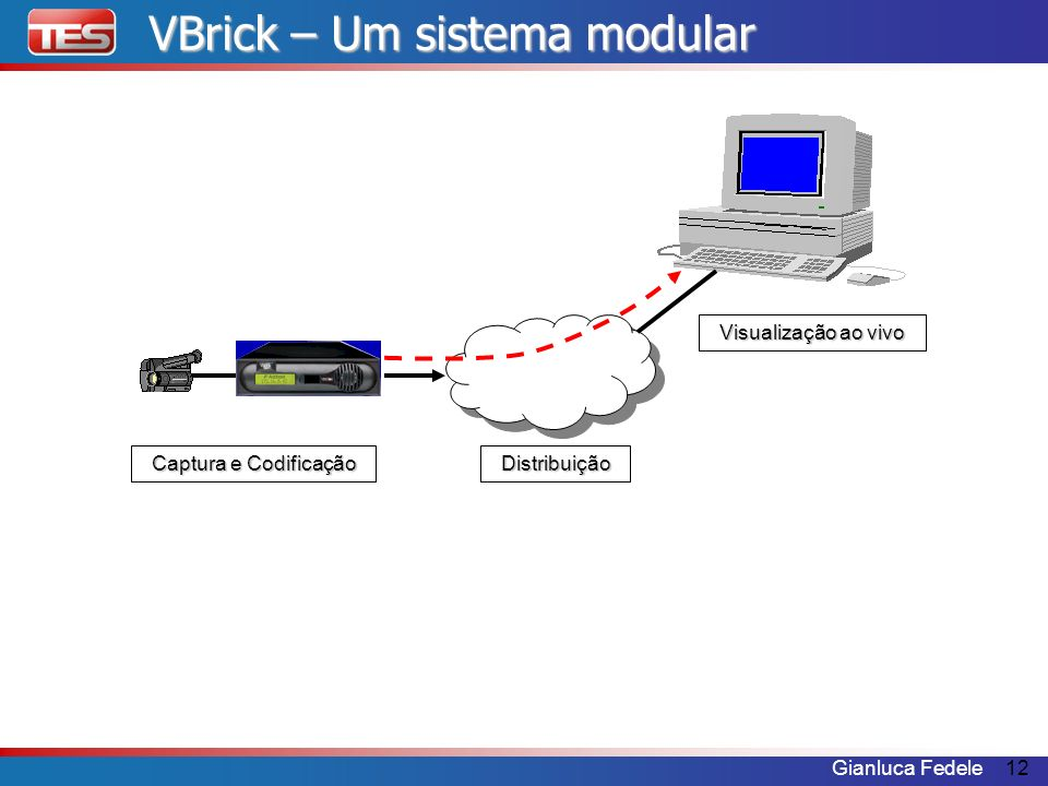 VBrick – Um sistema modular