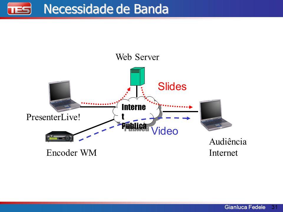 Necessidade de Banda Slides Video Web Server PresenterLive! Audiência