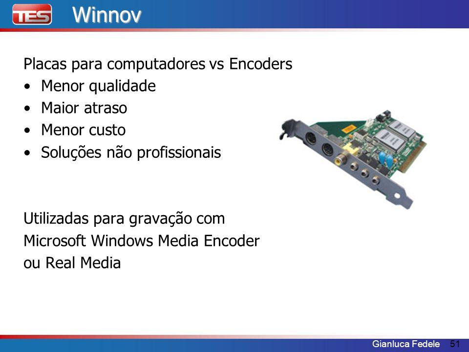 Winnov Placas para computadores vs Encoders Menor qualidade