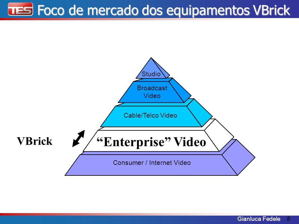 Consumer / Internet Video