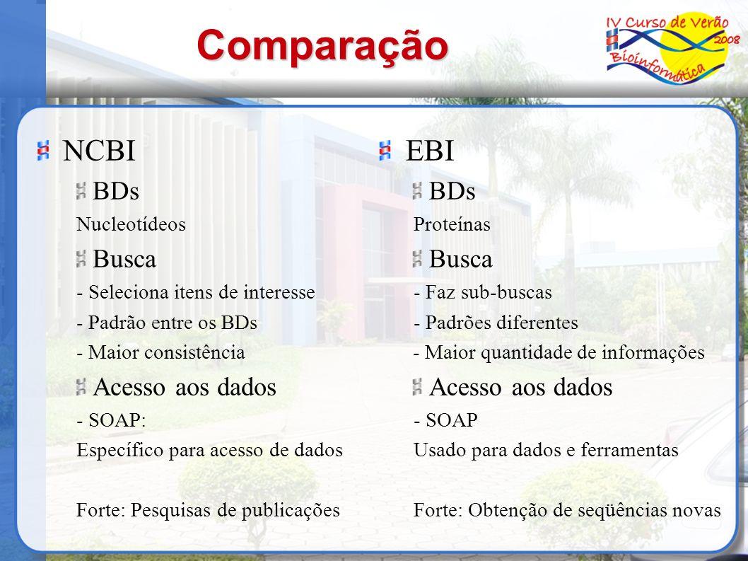 Comparação NCBI EBI BDs Busca Acesso aos dados BDs Busca