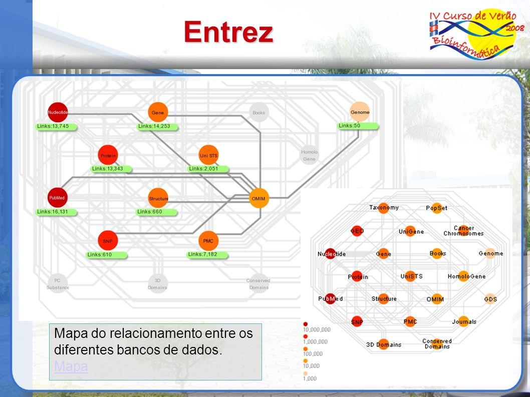 Entrez Mapa do relacionamento entre os diferentes bancos de dados.