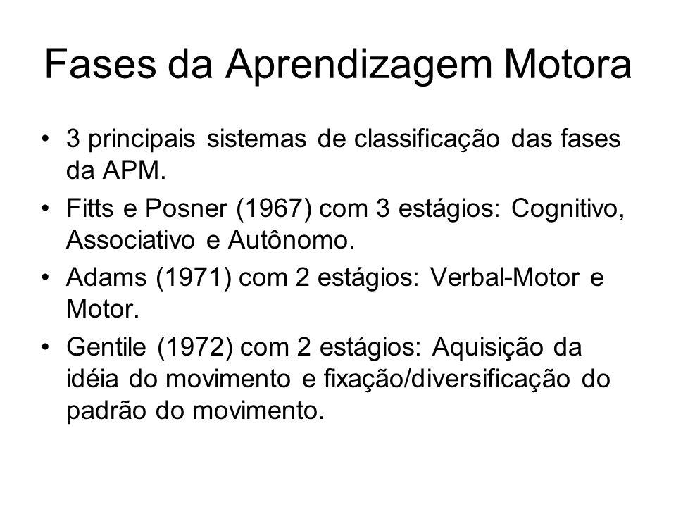 Fases da Aprendizagem Motora