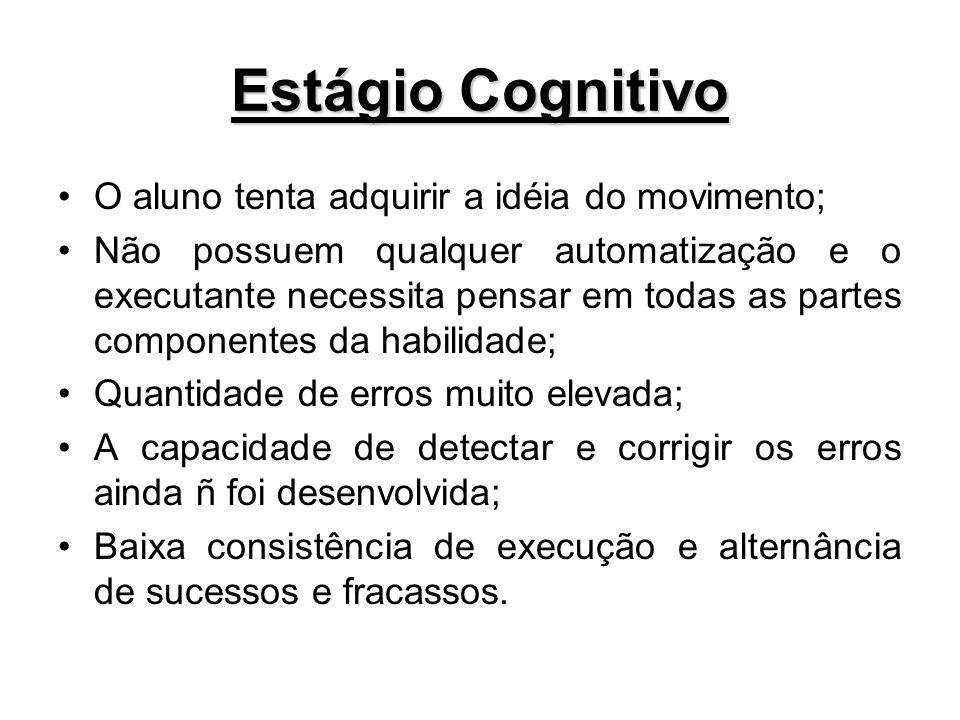 Estágio Cognitivo O aluno tenta adquirir a idéia do movimento;