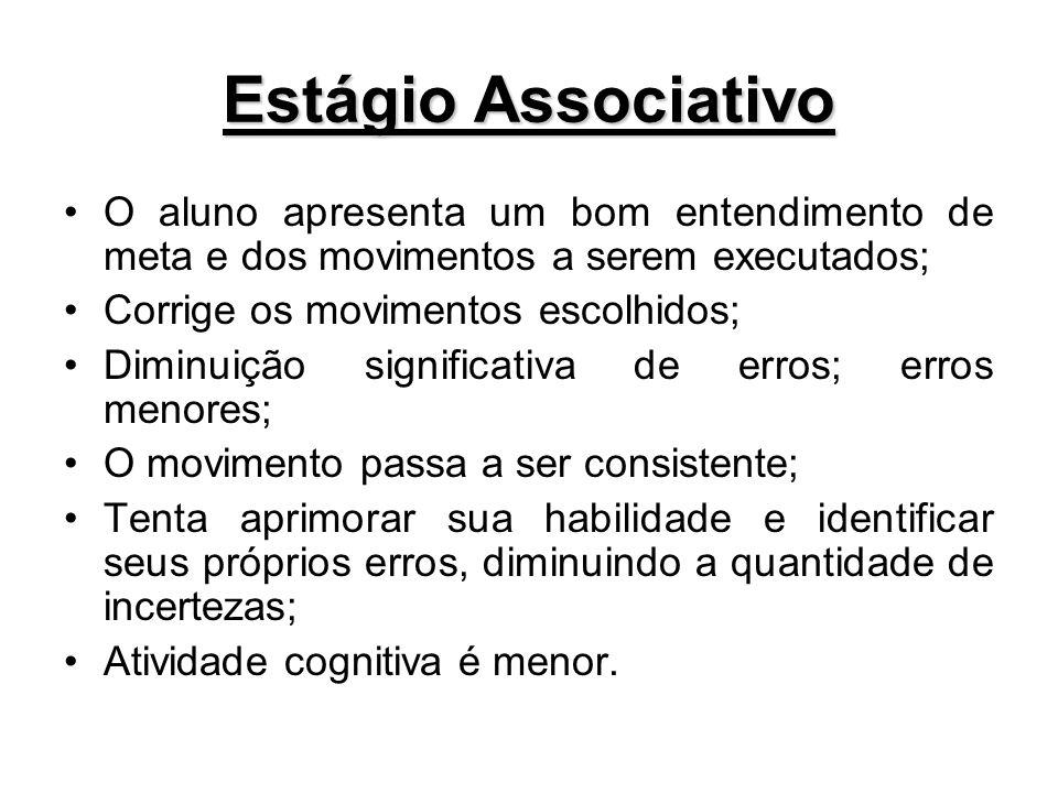 Estágio Associativo O aluno apresenta um bom entendimento de meta e dos movimentos a serem executados;
