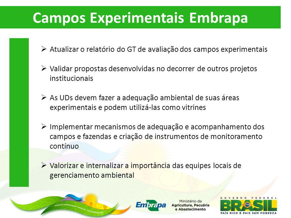 Campos Experimentais Embrapa