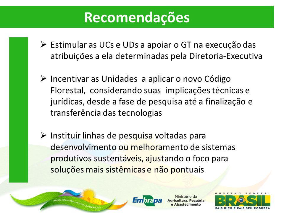 Recomendações Estimular as UCs e UDs a apoiar o GT na execução das atribuições a ela determinadas pela Diretoria-Executiva.