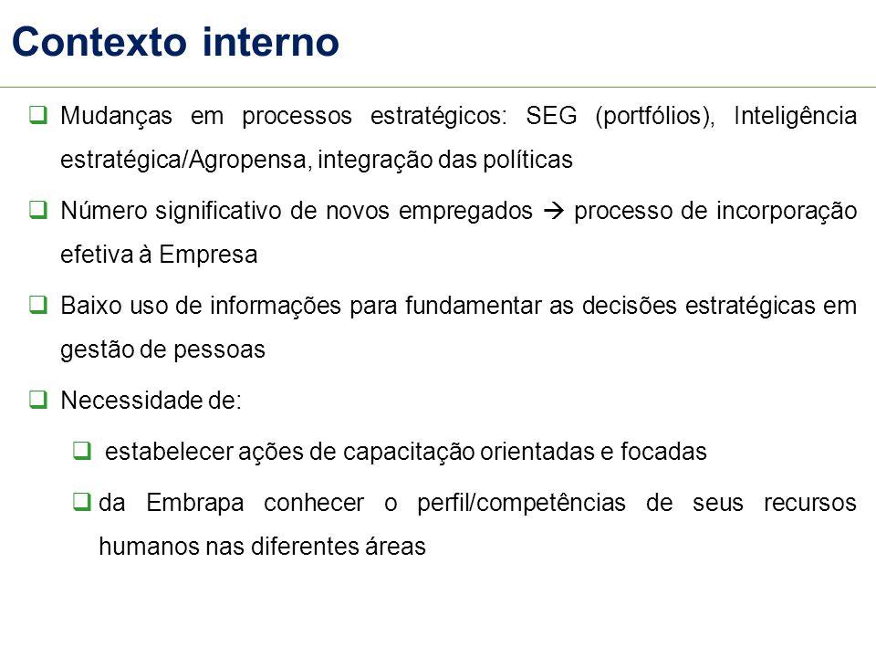 Contexto interno Mudanças em processos estratégicos: SEG (portfólios), Inteligência estratégica/Agropensa, integração das políticas.