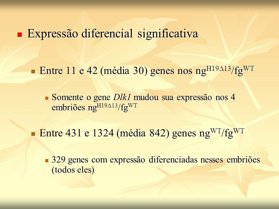 Expressão diferencial significativa