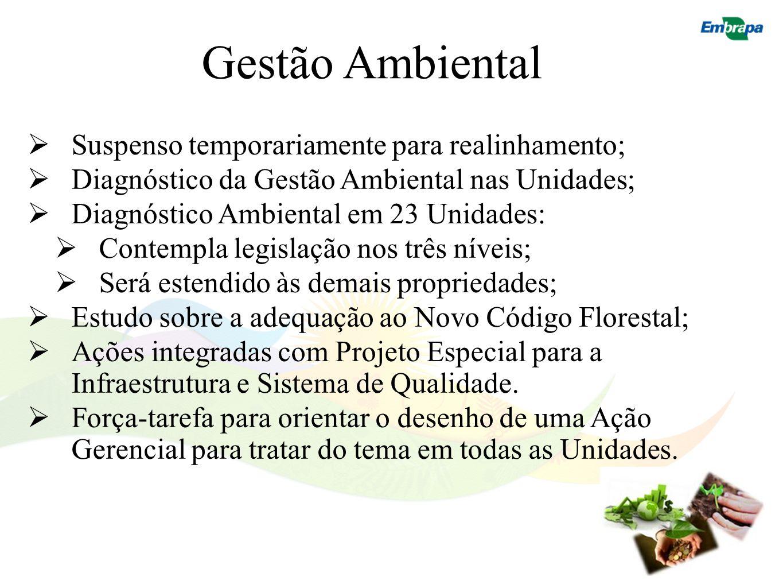 Gestão Ambiental Suspenso temporariamente para realinhamento;