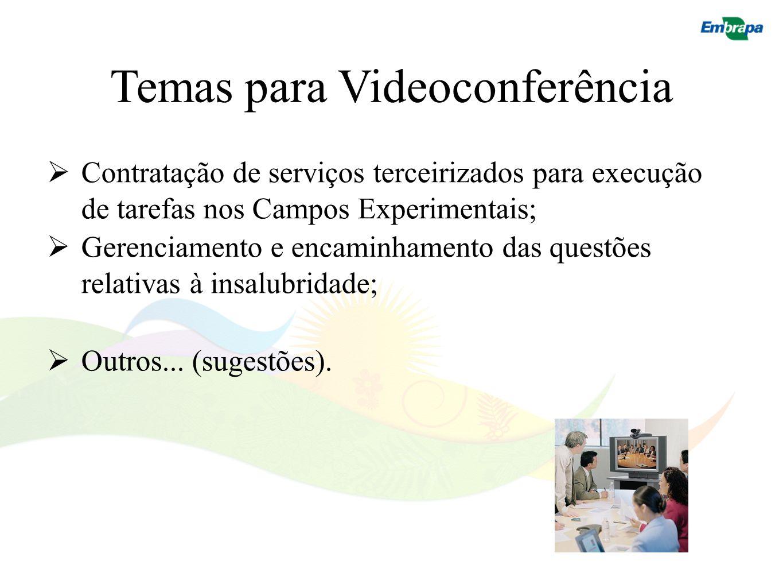 Temas para Videoconferência