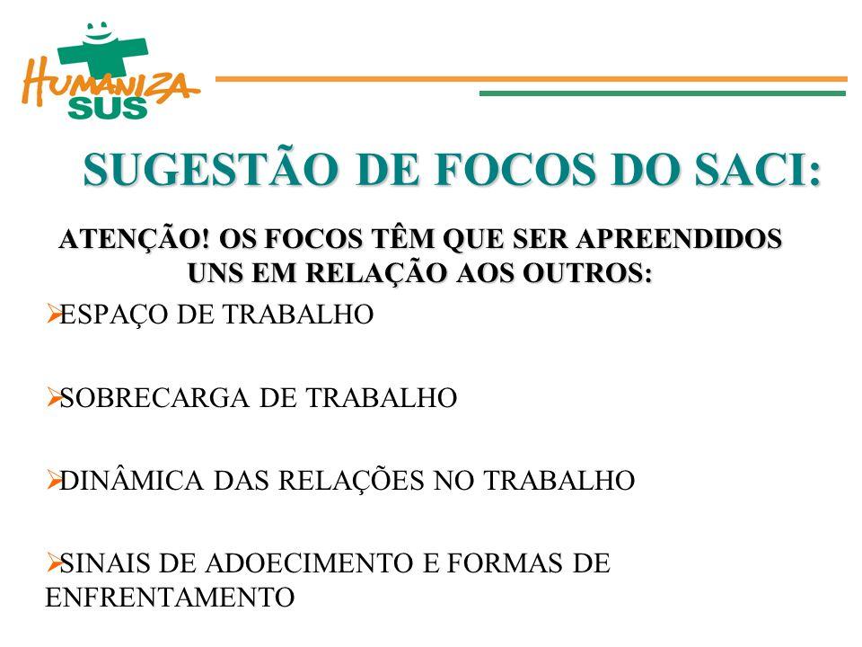 SUGESTÃO DE FOCOS DO SACI: