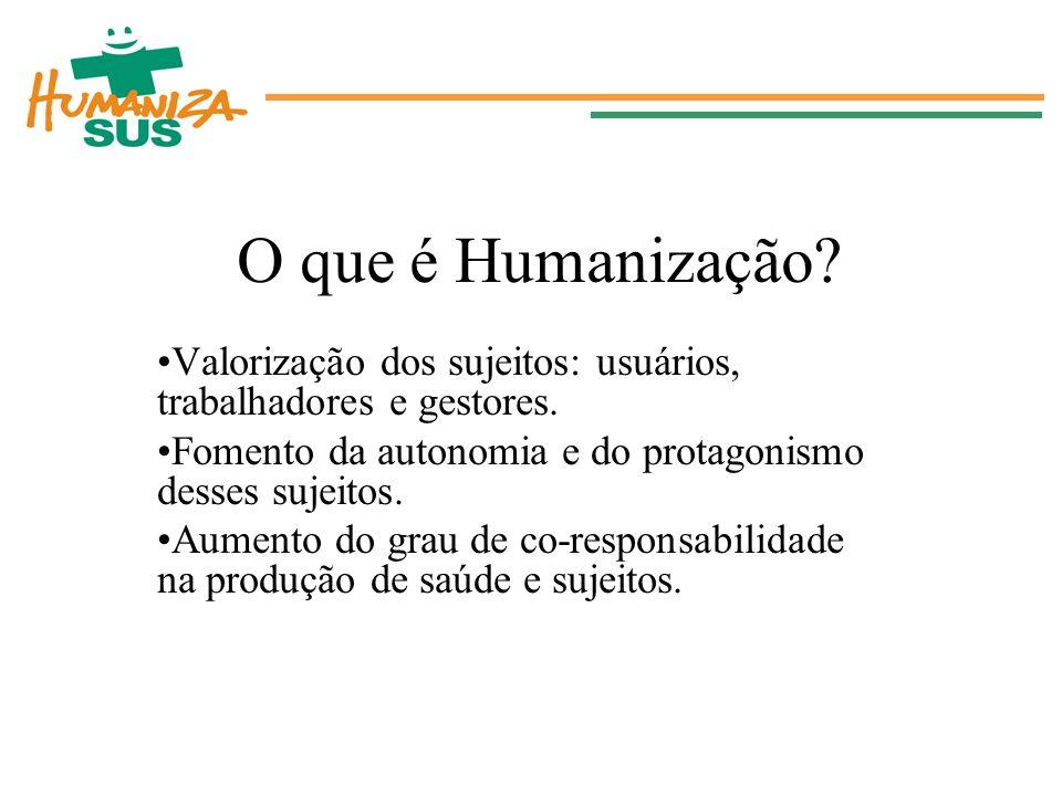 O que é Humanização Valorização dos sujeitos: usuários, trabalhadores e gestores. Fomento da autonomia e do protagonismo desses sujeitos.