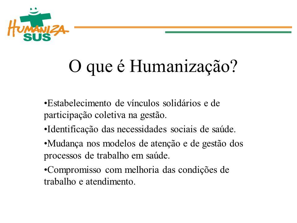 O que é Humanização Estabelecimento de vínculos solidários e de participação coletiva na gestão. Identificação das necessidades sociais de saúde.