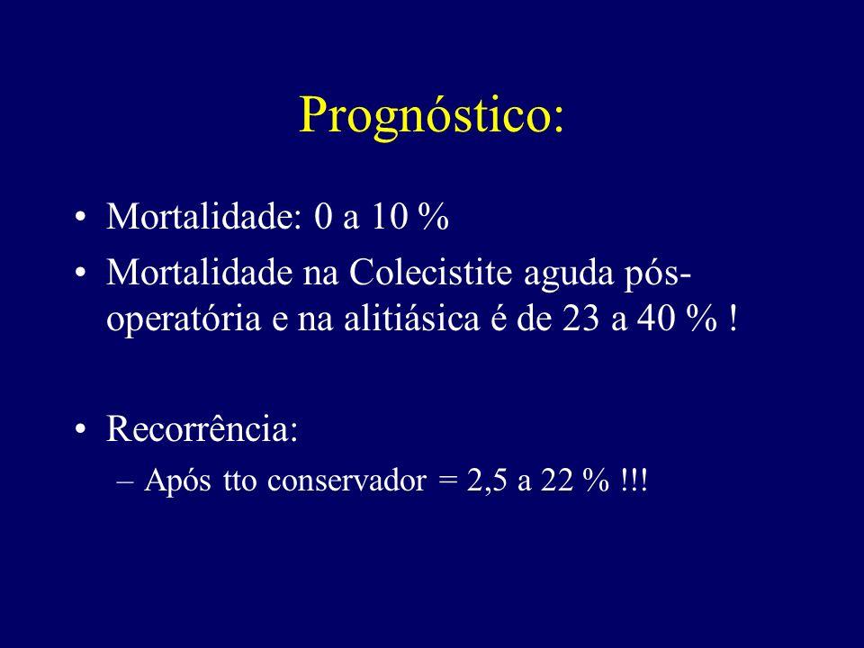 Prognóstico: Mortalidade: 0 a 10 %