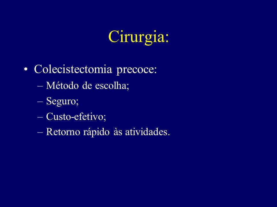 Cirurgia: Colecistectomia precoce: Método de escolha; Seguro;