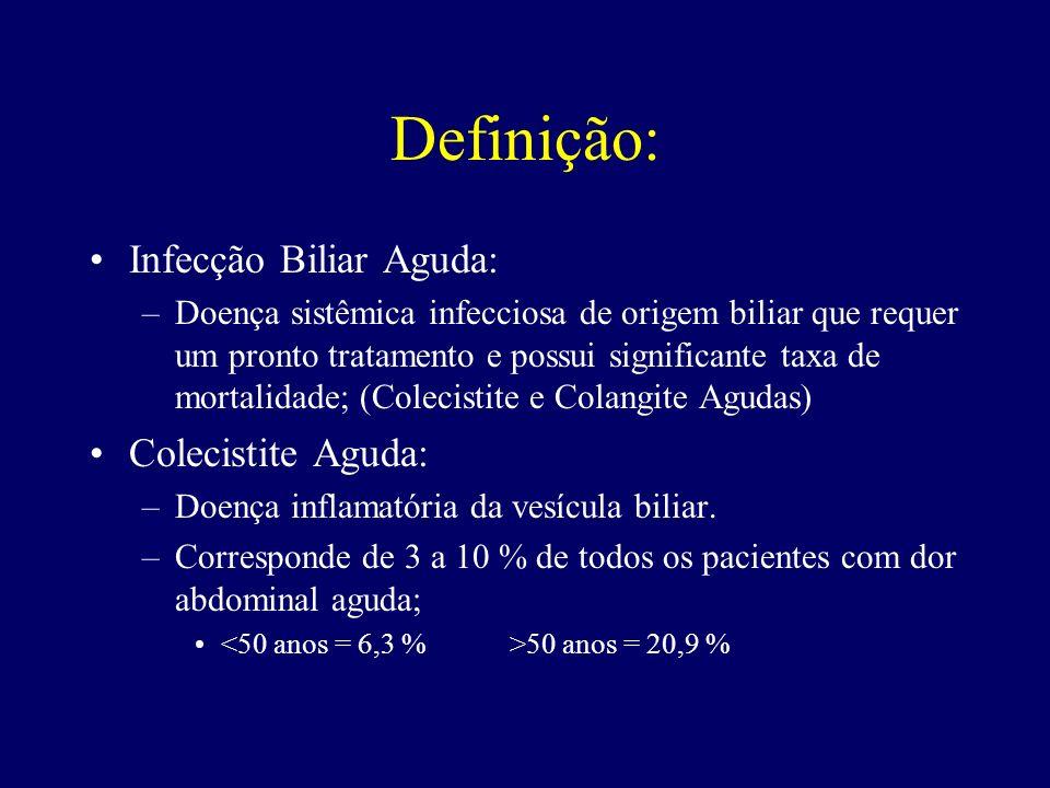 Definição: Infecção Biliar Aguda: Colecistite Aguda: