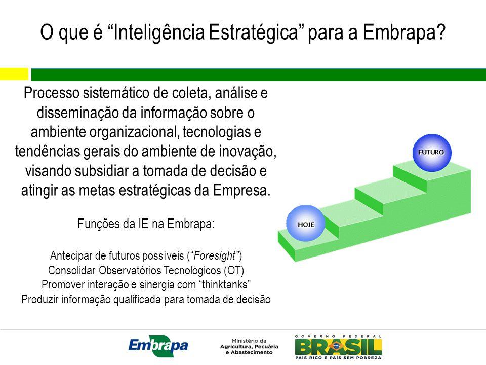 O que é Inteligência Estratégica para a Embrapa