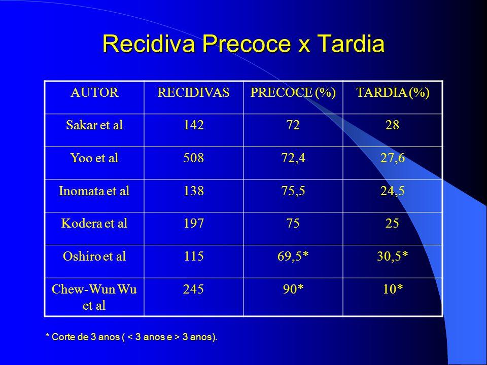 Recidiva Precoce x Tardia