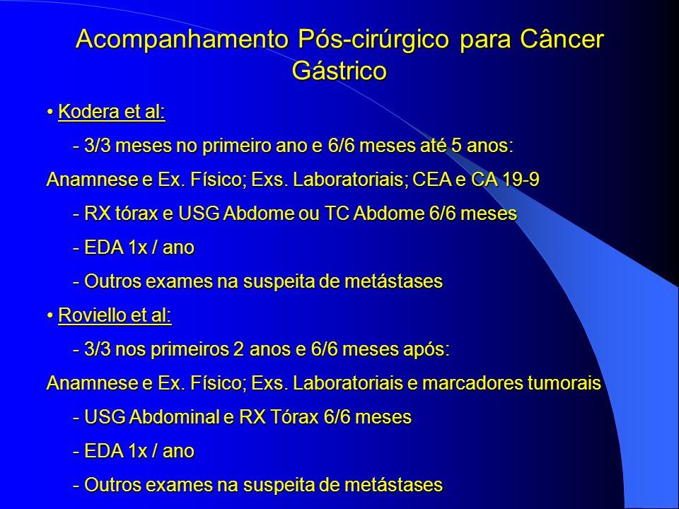 Acompanhamento Pós-cirúrgico para Câncer Gástrico