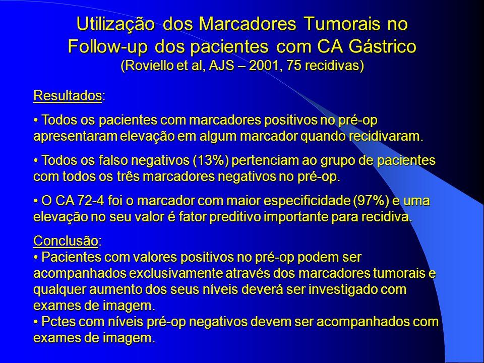 Utilização dos Marcadores Tumorais no Follow-up dos pacientes com CA Gástrico (Roviello et al, AJS – 2001, 75 recidivas)