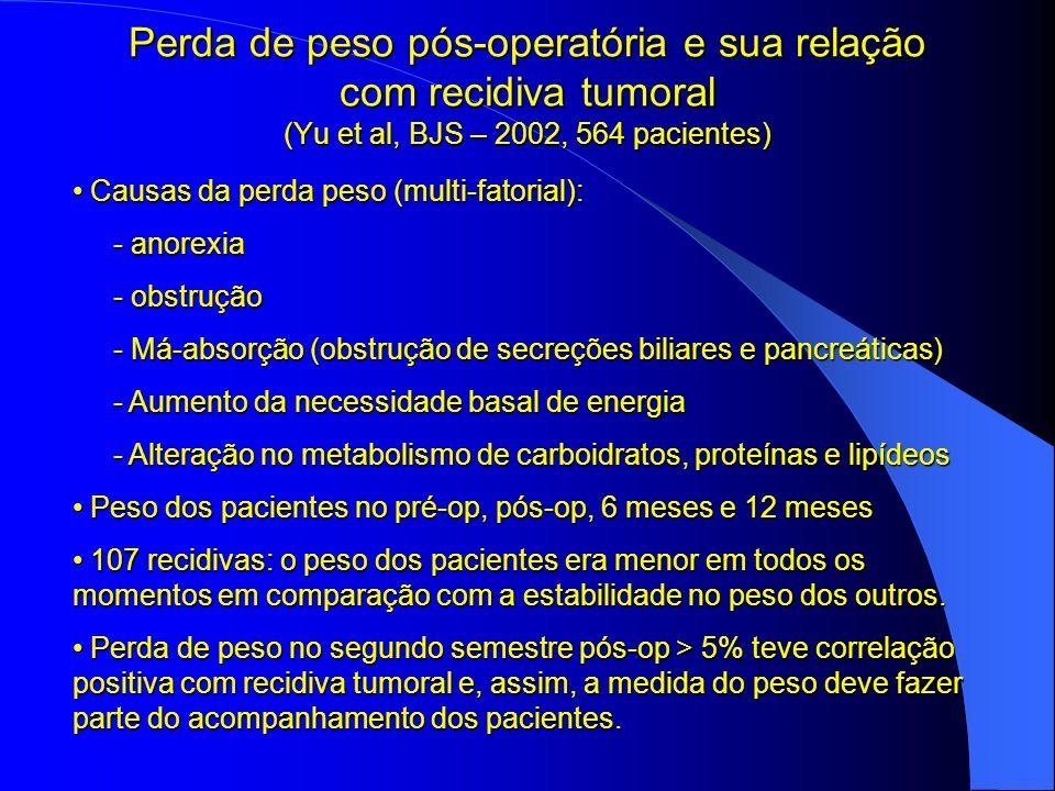 Perda de peso pós-operatória e sua relação com recidiva tumoral (Yu et al, BJS – 2002, 564 pacientes)