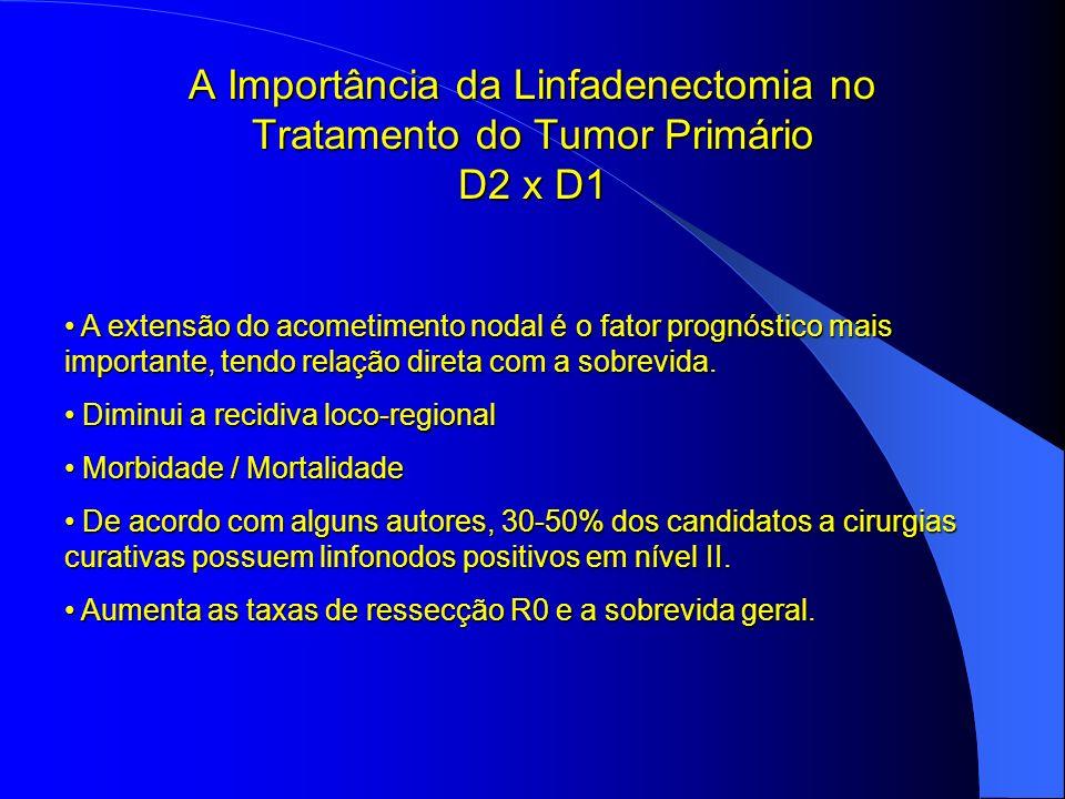 A Importância da Linfadenectomia no Tratamento do Tumor Primário D2 x D1