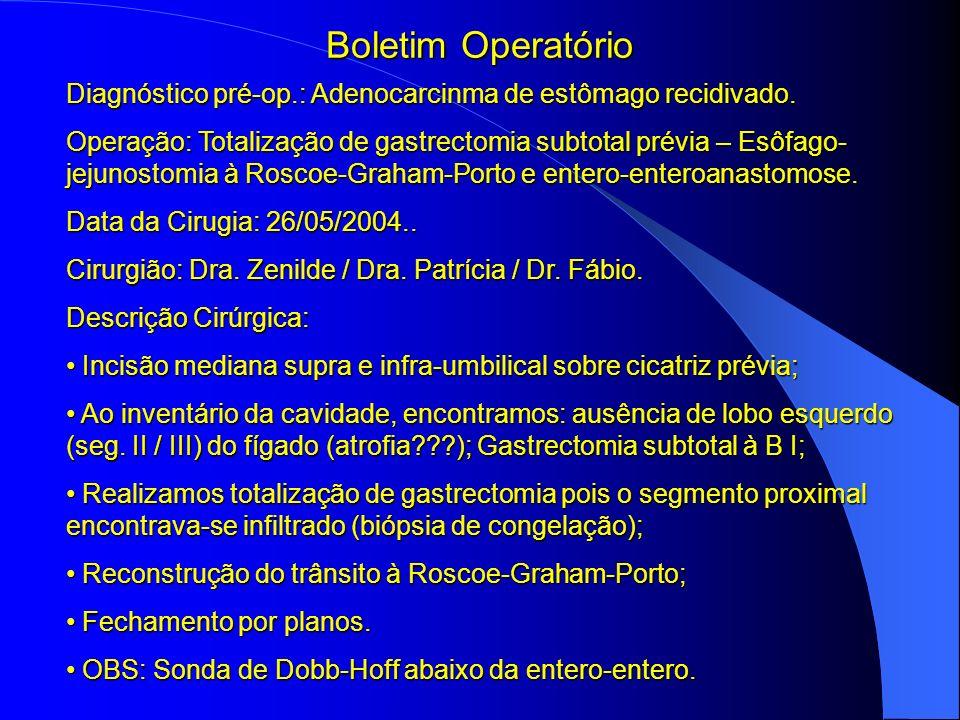 Boletim Operatório Diagnóstico pré-op.: Adenocarcinma de estômago recidivado.